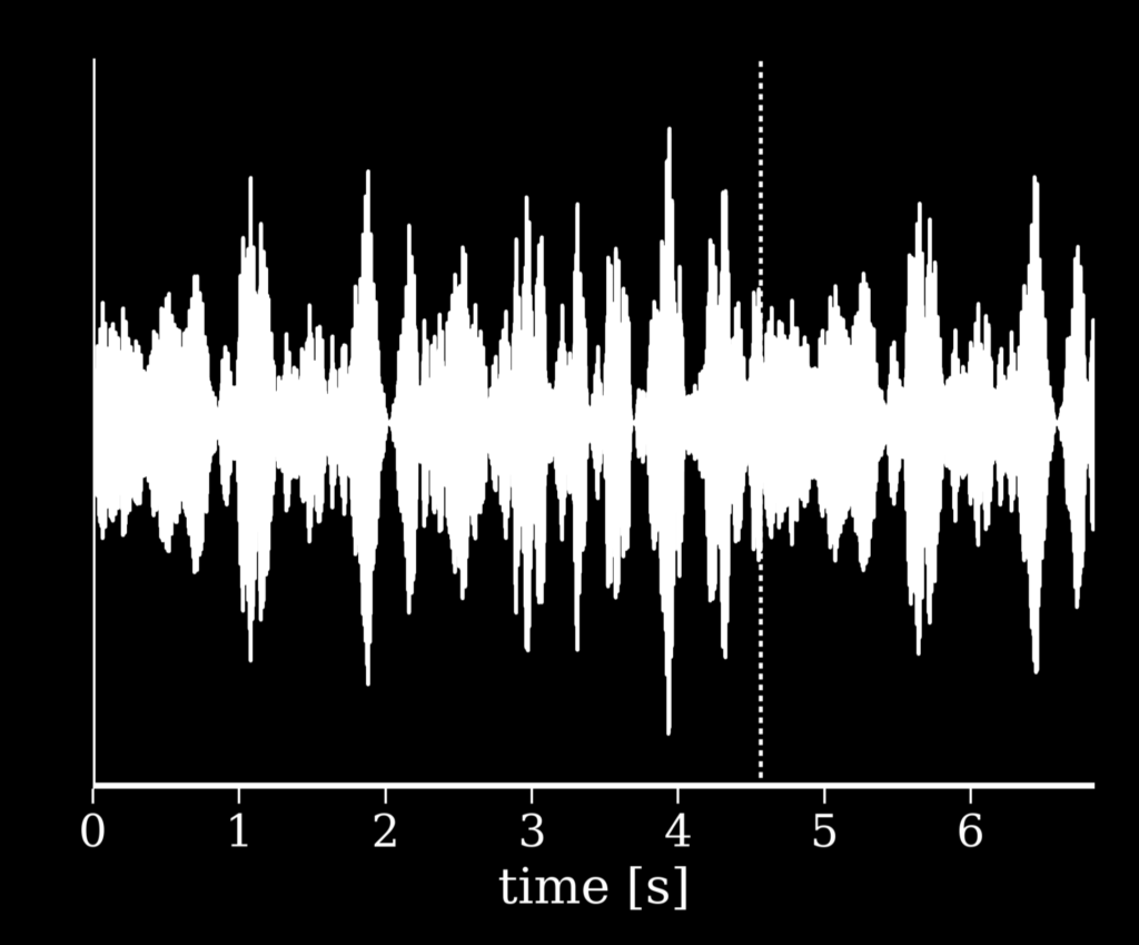 The volume of the star's noisy tone is modulated on a longer time scale to match the observed brightness variations of the star.