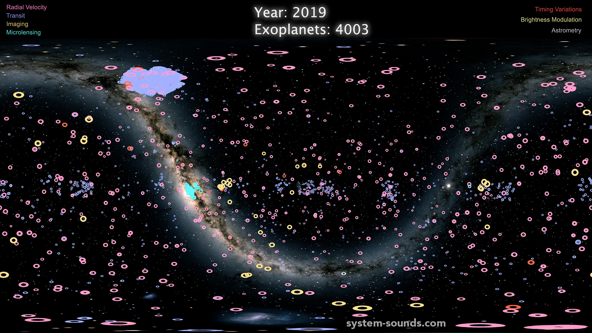 Full sky map of known exoplanets