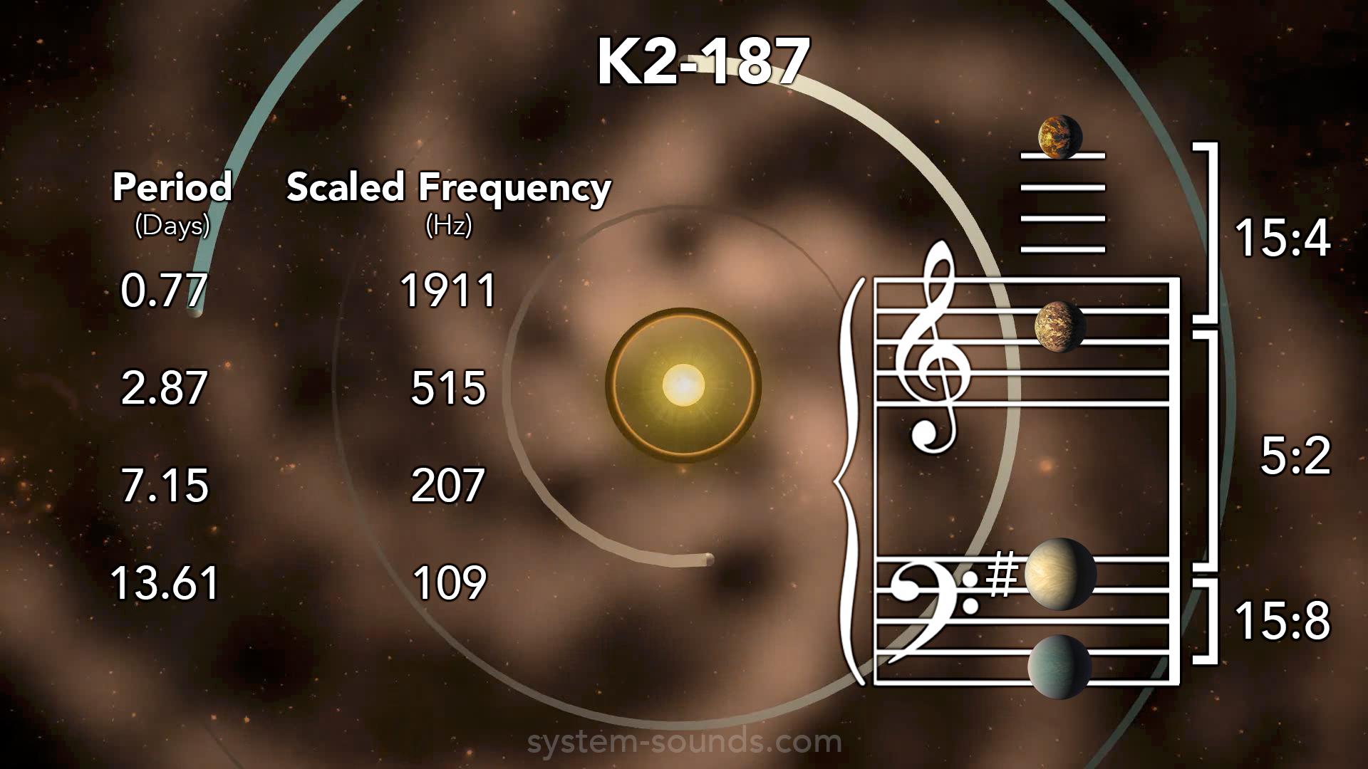 K2-187